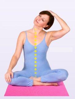 yoga-neck2