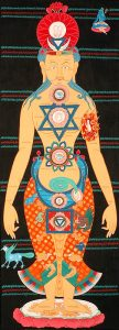 the_tantric_kundalini_chakras_in_human_body_tp88.jpg